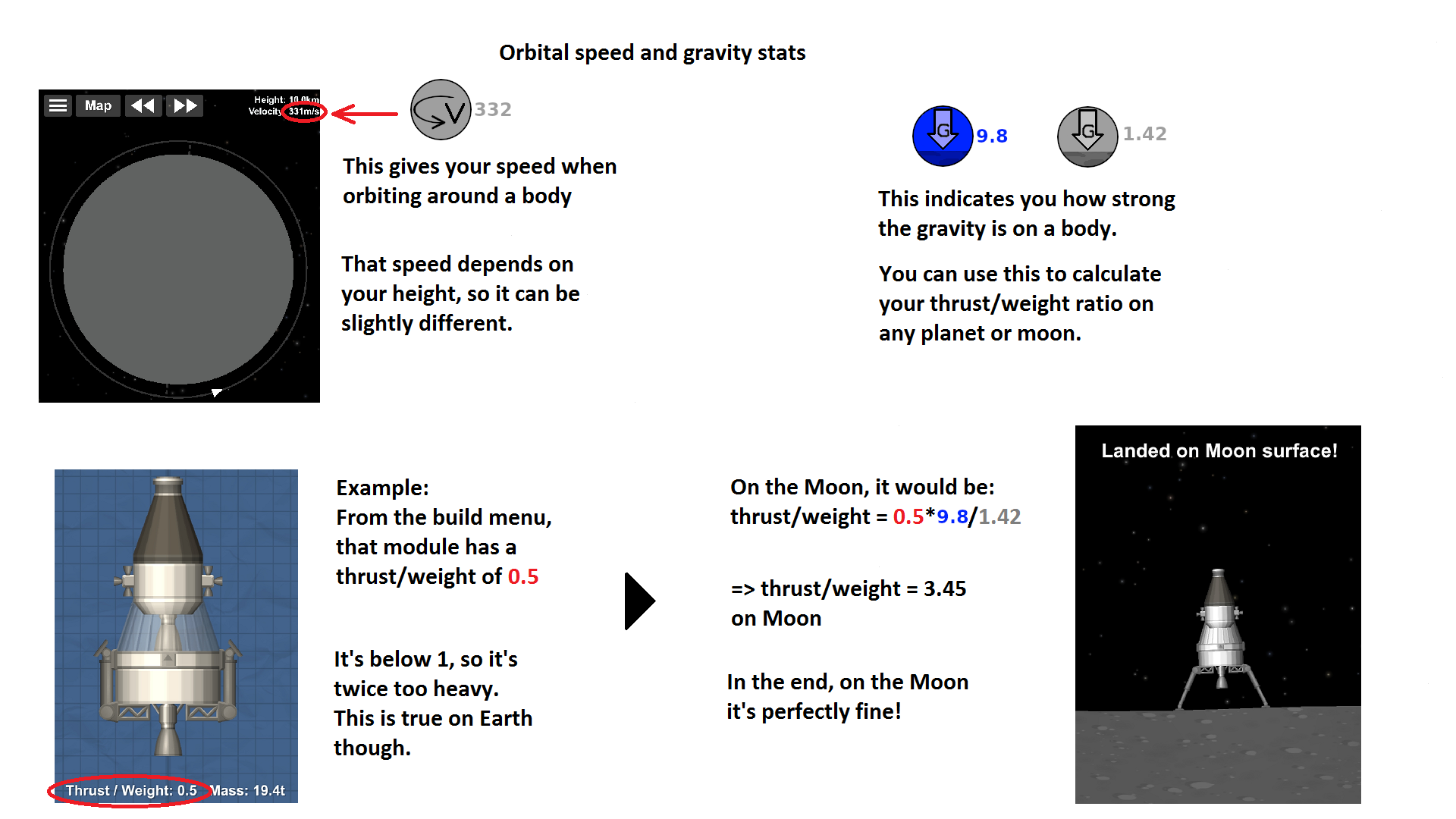 Delta-V map for SFS 1.4 | Spaceflight Simulator Forum
